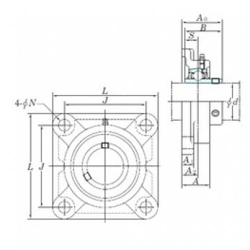 KOYO UCF207E bearing units